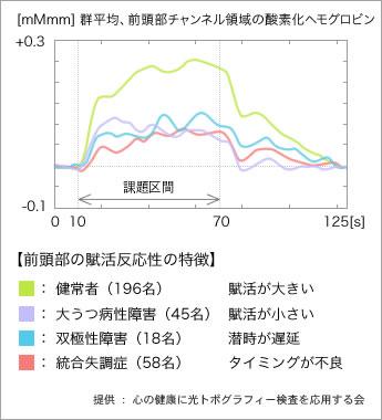 http://www.senshiniryo.net/column_a/10/img/img02.jpg