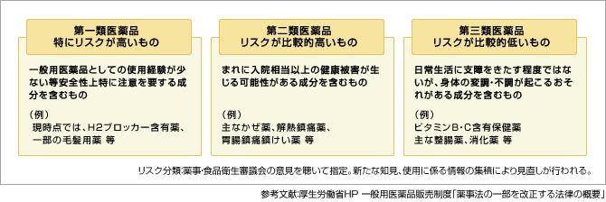 気になる医療・トクする情報(24...